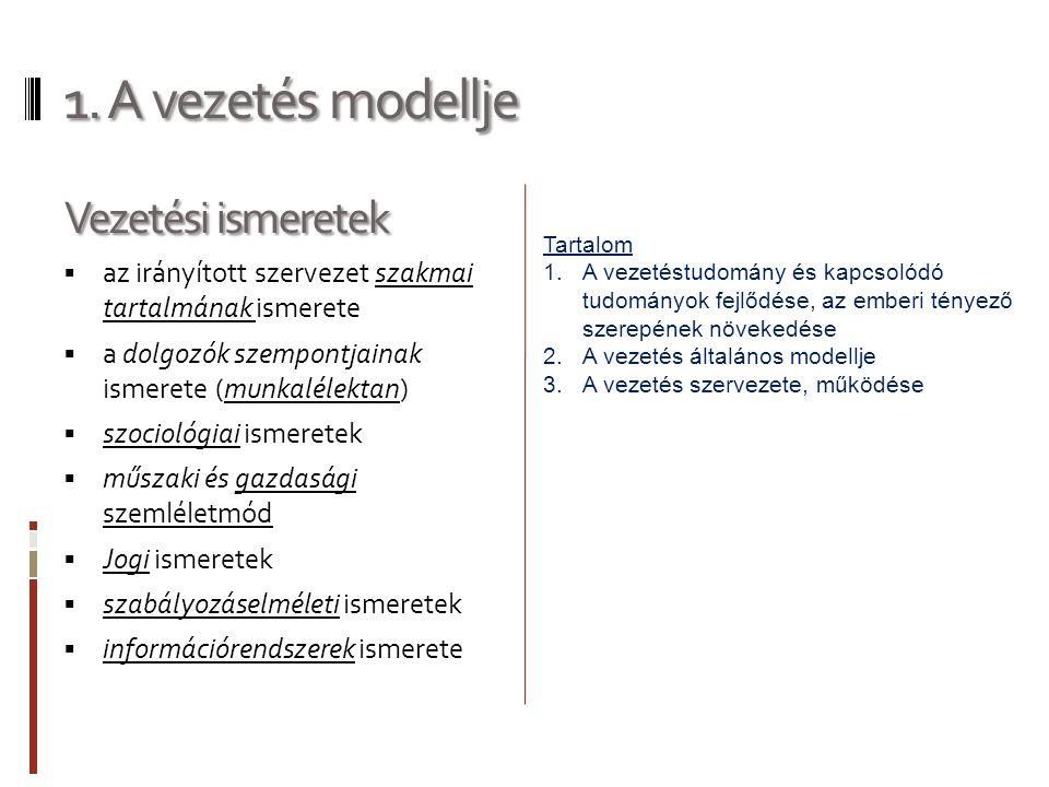 1. A vezetés modellje Vezetési ismeretek