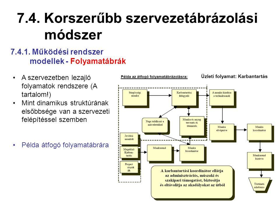 7.4. Korszerűbb szervezetábrázolási módszer