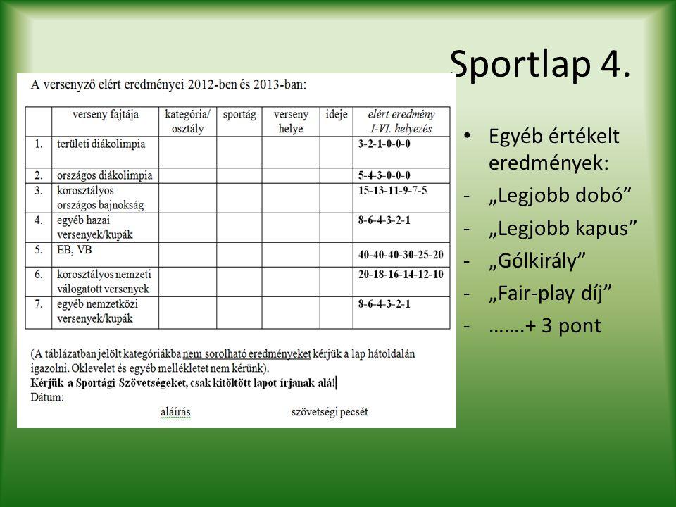 """Sportlap 4. Egyéb értékelt eredmények: """"Legjobb dobó """"Legjobb kapus"""