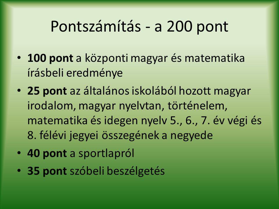 Pontszámítás - a 200 pont 100 pont a központi magyar és matematika írásbeli eredménye.