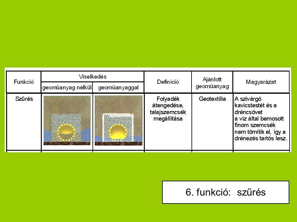 6. funkció: szűrés