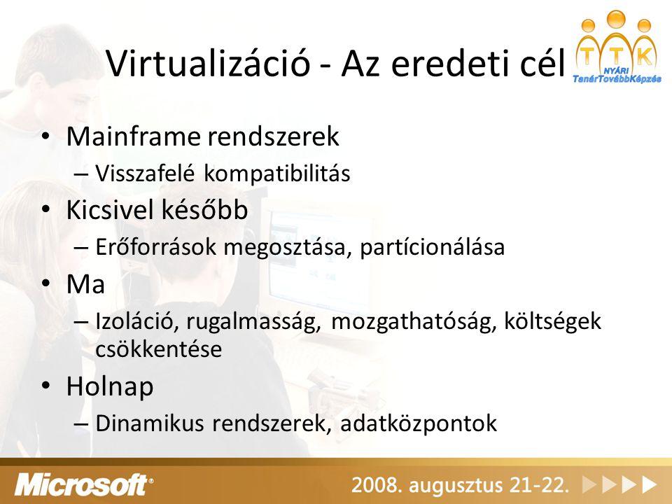 Virtualizáció - Az eredeti cél