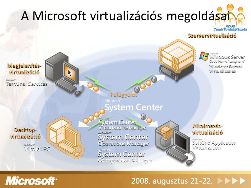 A Microsoft virtualizációs megoldásai
