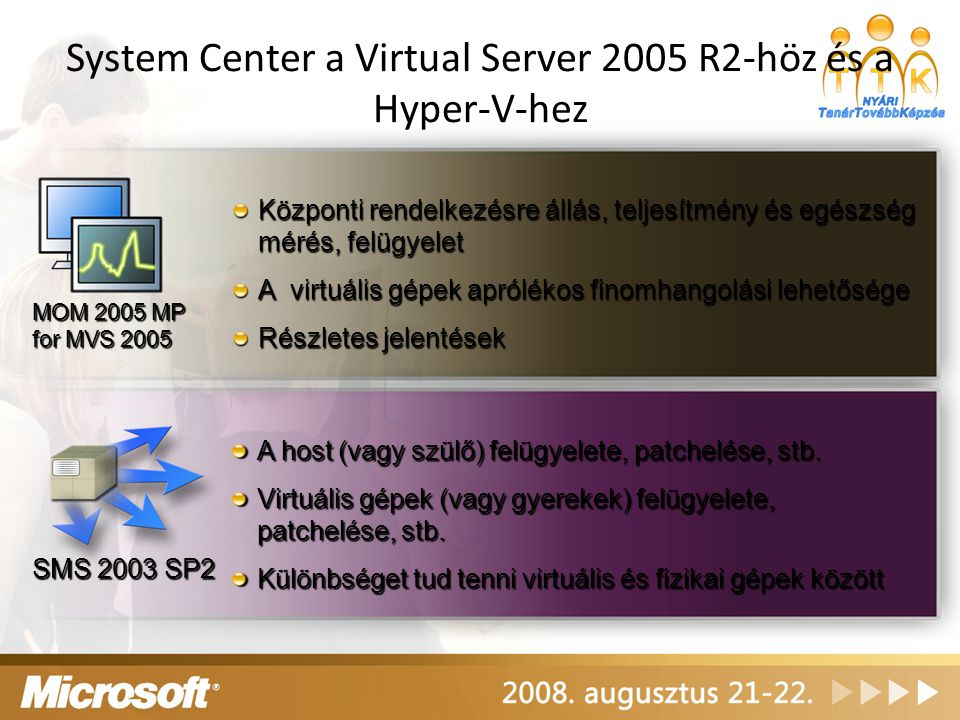 System Center a Virtual Server 2005 R2-höz és a Hyper-V-hez