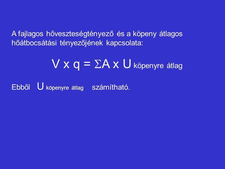 V x q = A x U köpenyre átlag