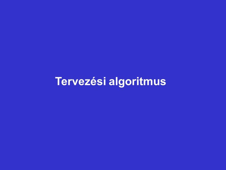 Tervezési algoritmus