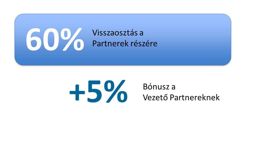 60% Visszaosztás a Partnerek részére +5% Bónusz a Vezető Partnereknek