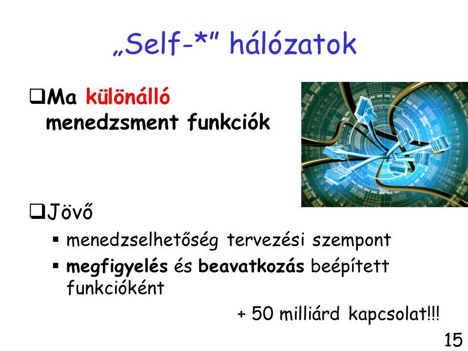 """""""Self-* hálózatok Ma különálló menedzsment funkciók Jövő"""