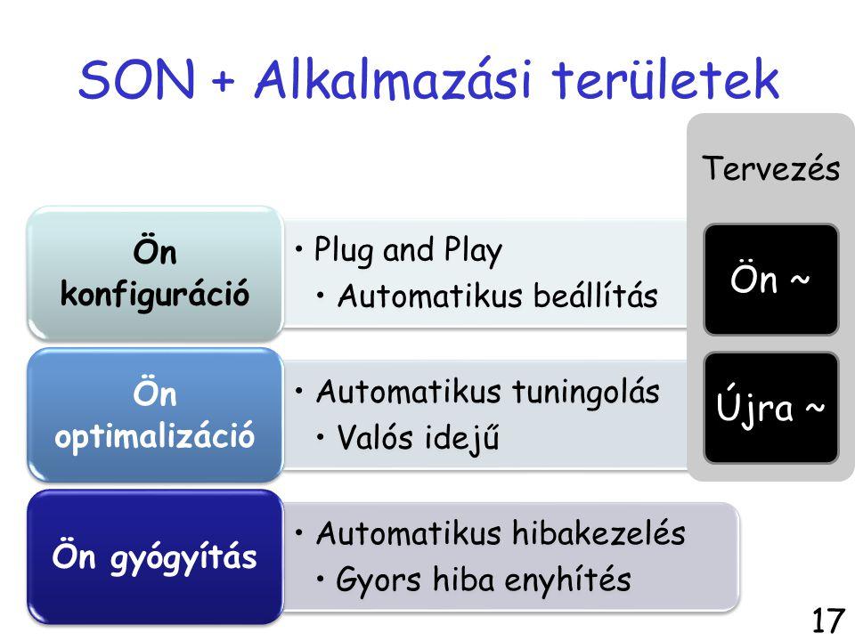 SON + Alkalmazási területek