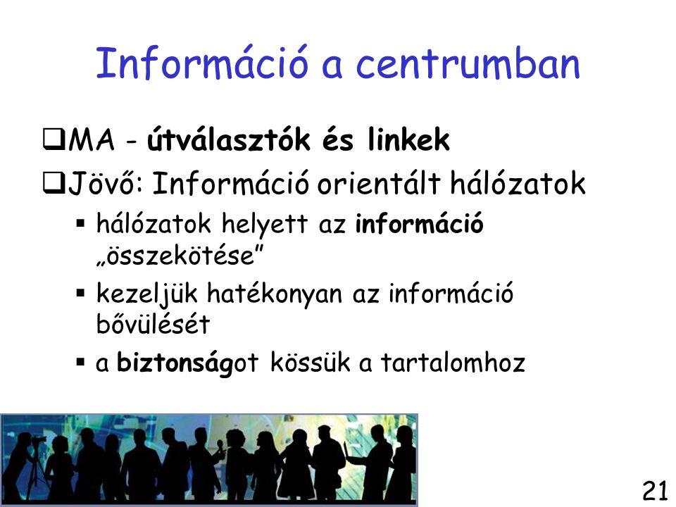 Információ a centrumban