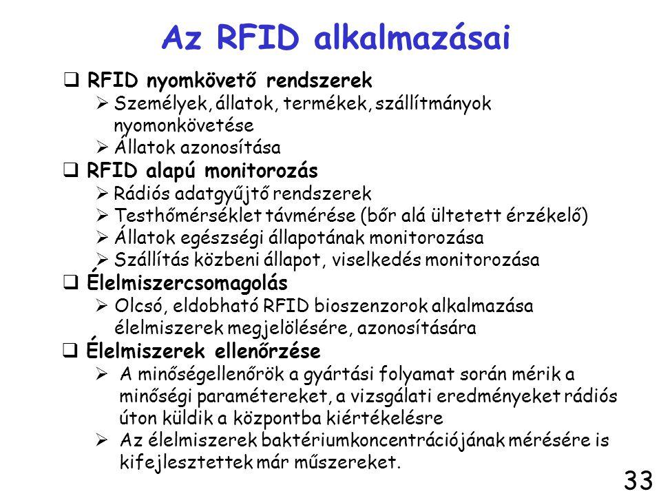 Az RFID alkalmazásai RFID nyomkövető rendszerek RFID alapú monitorozás