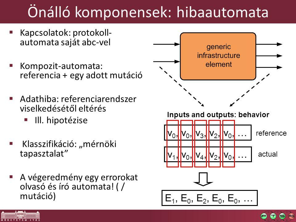 Önálló komponensek: hibaautomata
