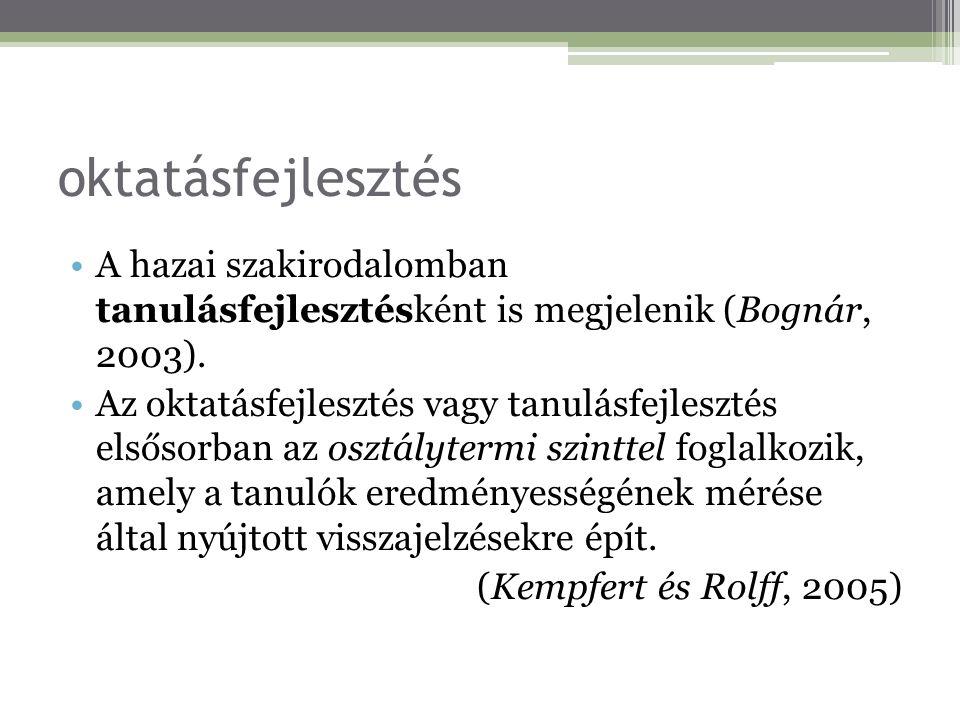 oktatásfejlesztés A hazai szakirodalomban tanulásfejlesztésként is megjelenik (Bognár, 2003).