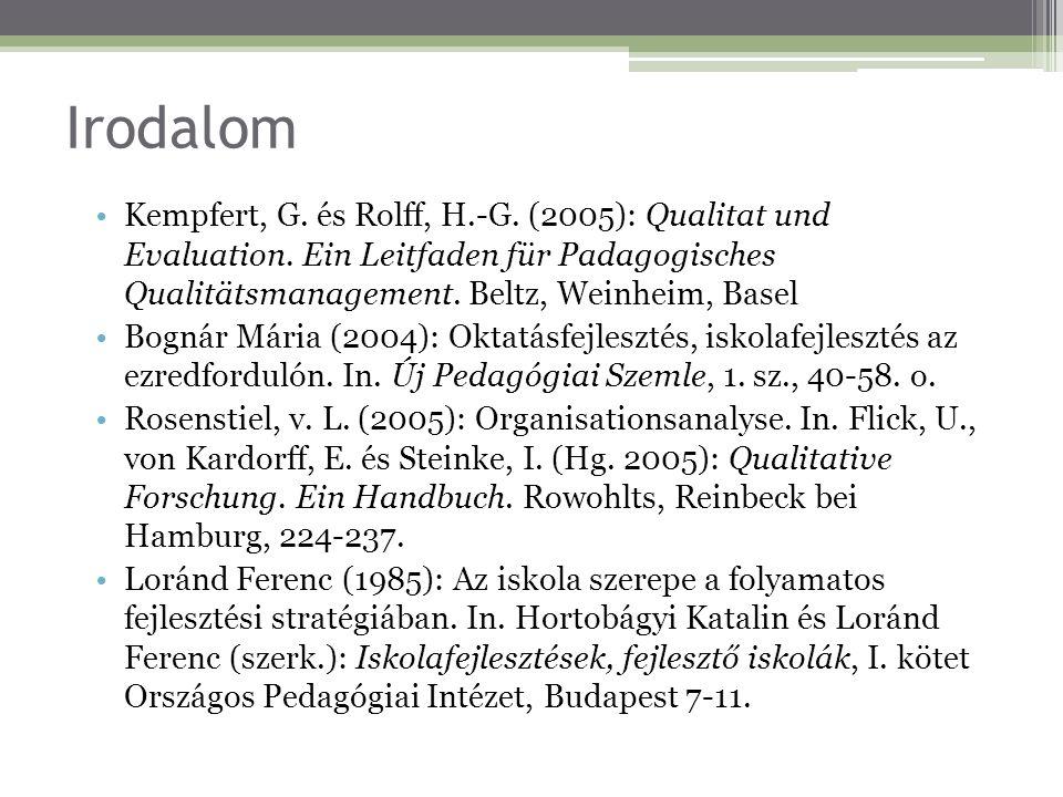 Irodalom Kempfert, G. és Rolff, H.-G. (2005): Qualitat und Evaluation. Ein Leitfaden für Padagogisches Qualitätsmanagement. Beltz, Weinheim, Basel.
