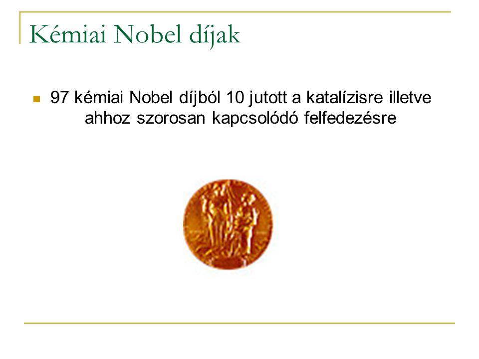 Kémiai Nobel díjak 97 kémiai Nobel díjból 10 jutott a katalízisre illetve ahhoz szorosan kapcsolódó felfedezésre.