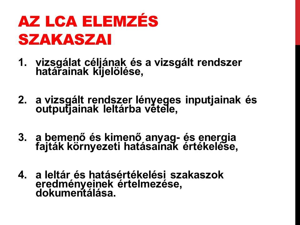 Az LCA elemzés szakaszai