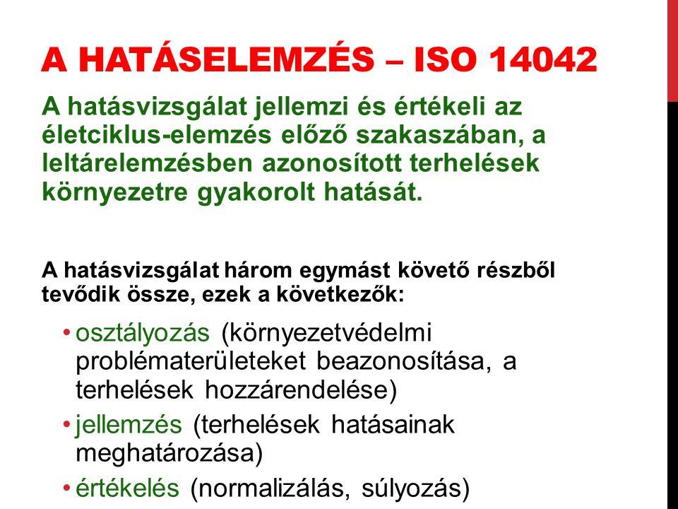 A hatáselemzés – ISO 14042
