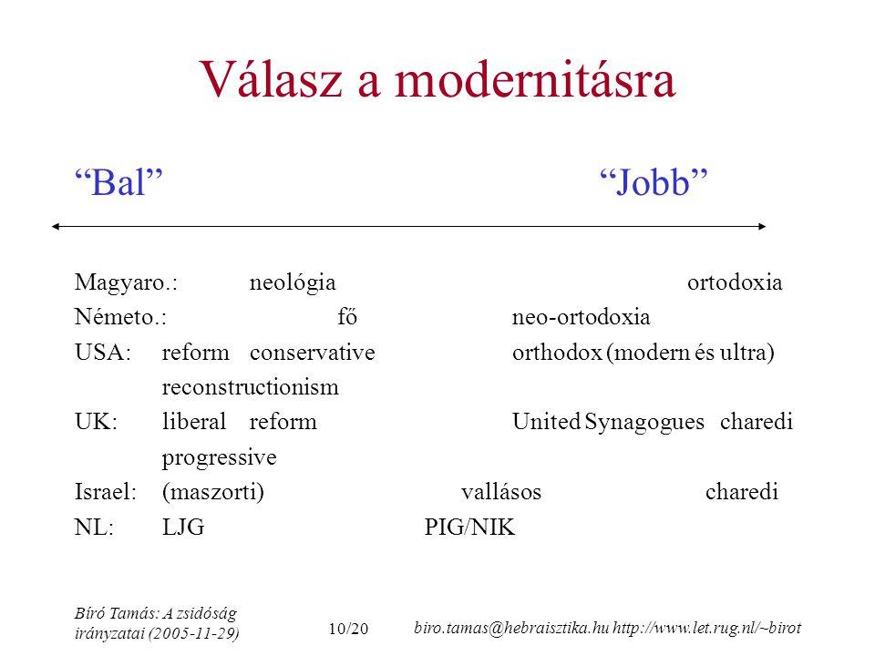 Válasz a modernitásra Bal Jobb Magyaro.: neológia ortodoxia