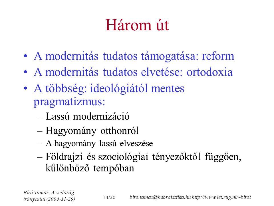 Három út A modernitás tudatos támogatása: reform