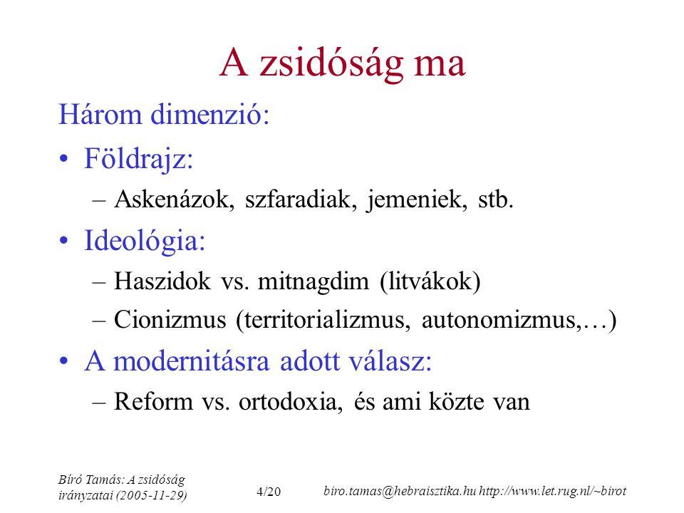 A zsidóság ma Három dimenzió: Földrajz: Ideológia: