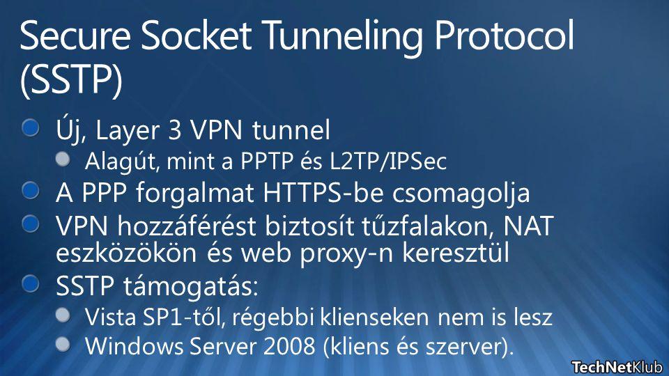Secure Socket Tunneling Protocol (SSTP)