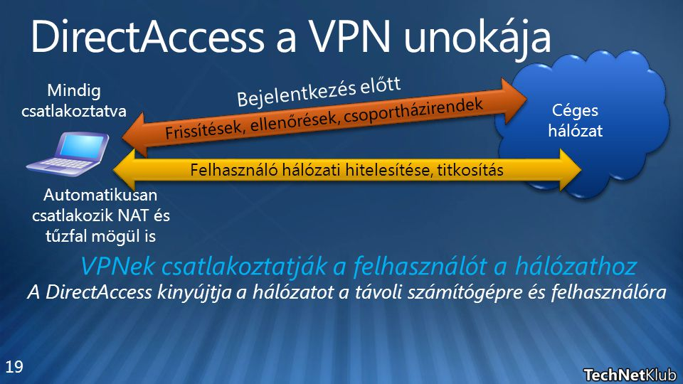 DirectAccess a VPN unokája