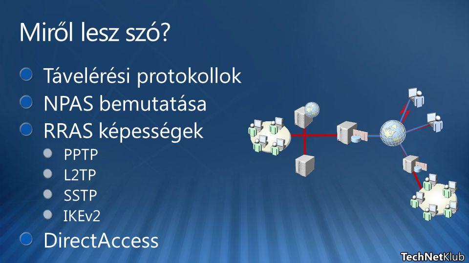 Miről lesz szó Távelérési protokollok NPAS bemutatása RRAS képességek