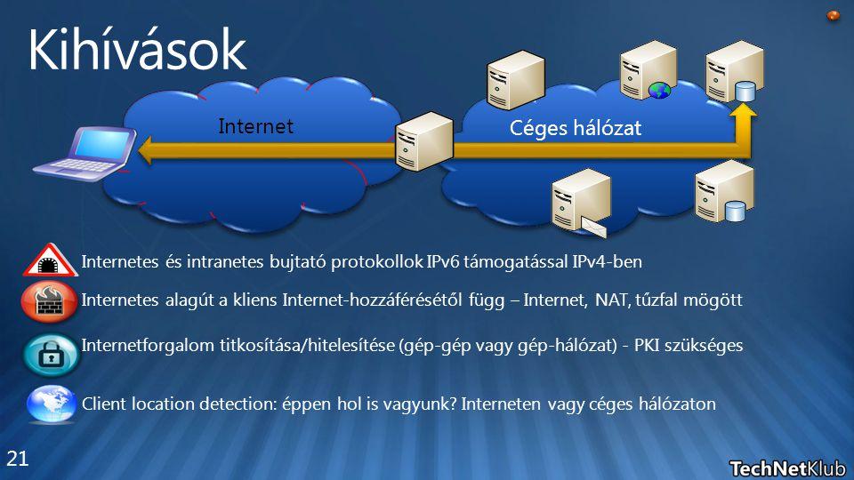 Kihívások Internet Céges hálózat