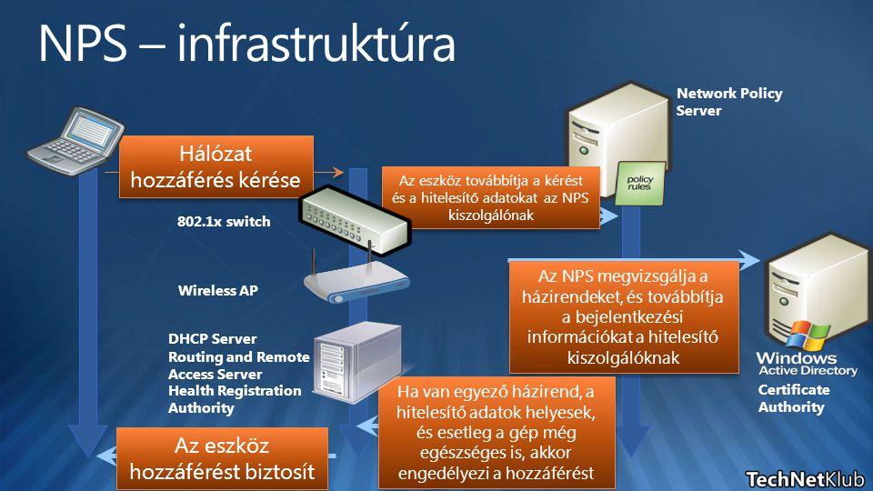 NPS – infrastruktúra Hálózat hozzáférés kérése