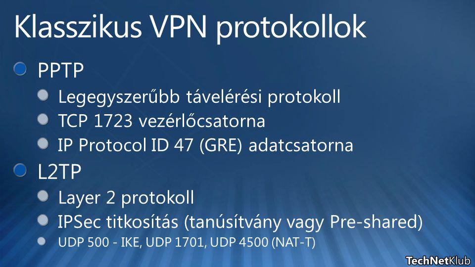 Klasszikus VPN protokollok