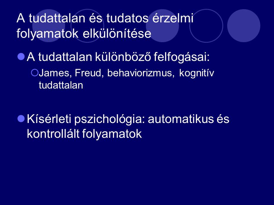 A tudattalan és tudatos érzelmi folyamatok elkülönítése