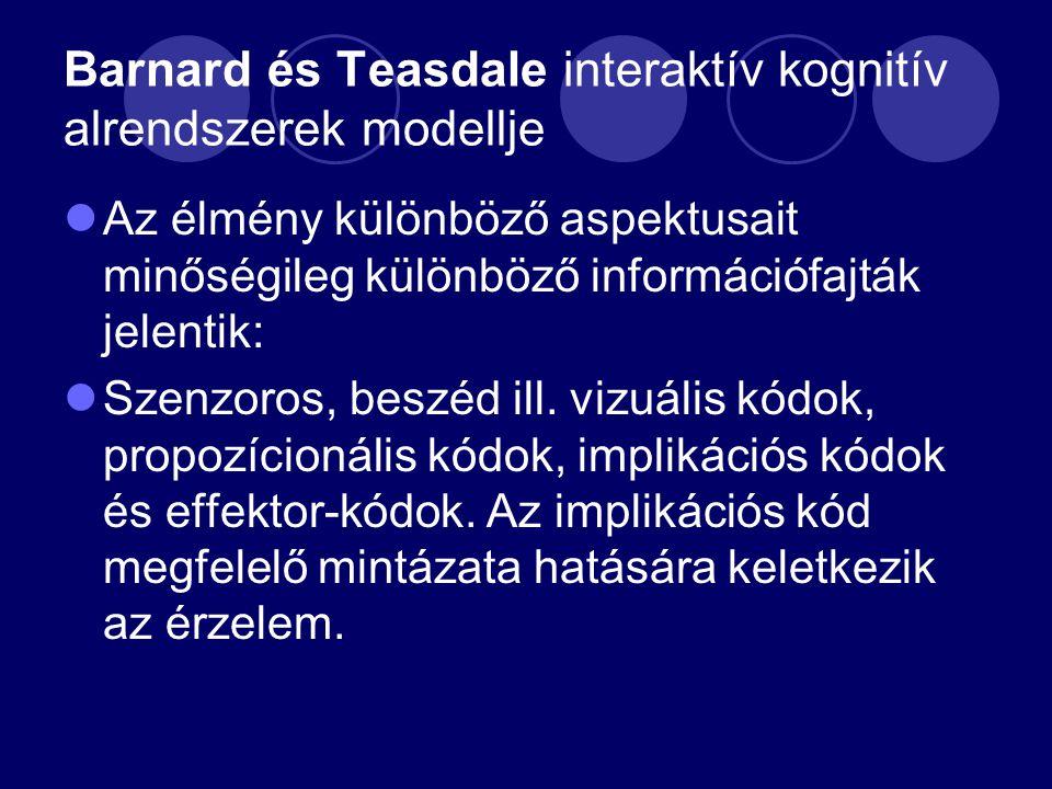 Barnard és Teasdale interaktív kognitív alrendszerek modellje