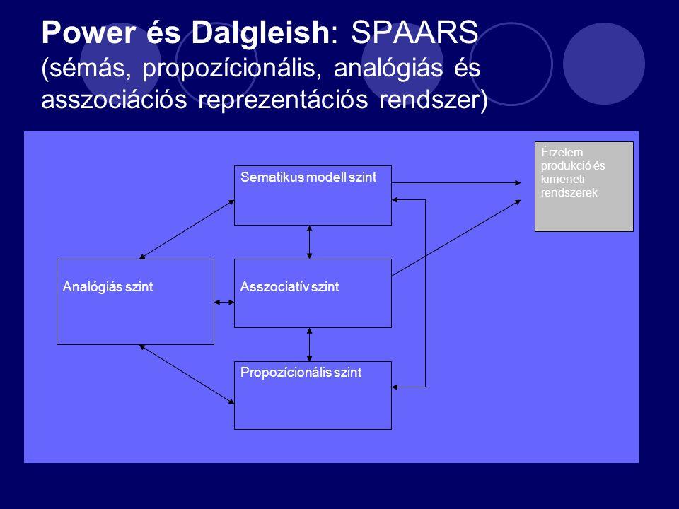 Power és Dalgleish: SPAARS (sémás, propozícionális, analógiás és asszociációs reprezentációs rendszer)