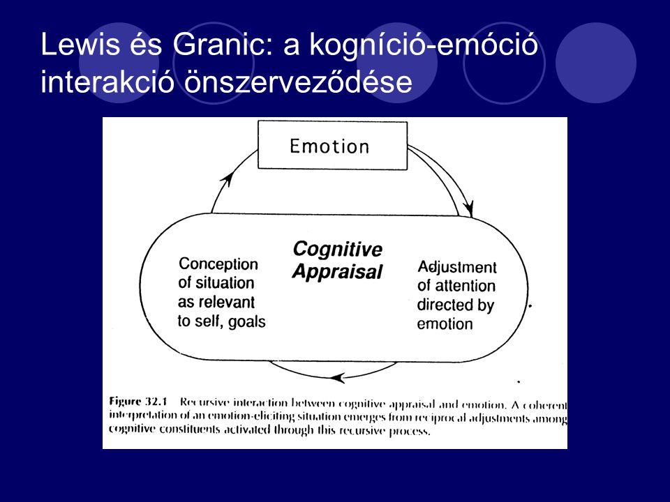 Lewis és Granic: a kogníció-emóció interakció önszerveződése