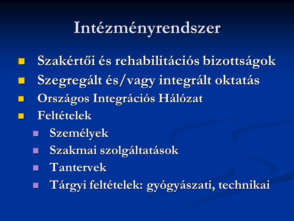 Intézményrendszer Szakértői és rehabilitációs bizottságok