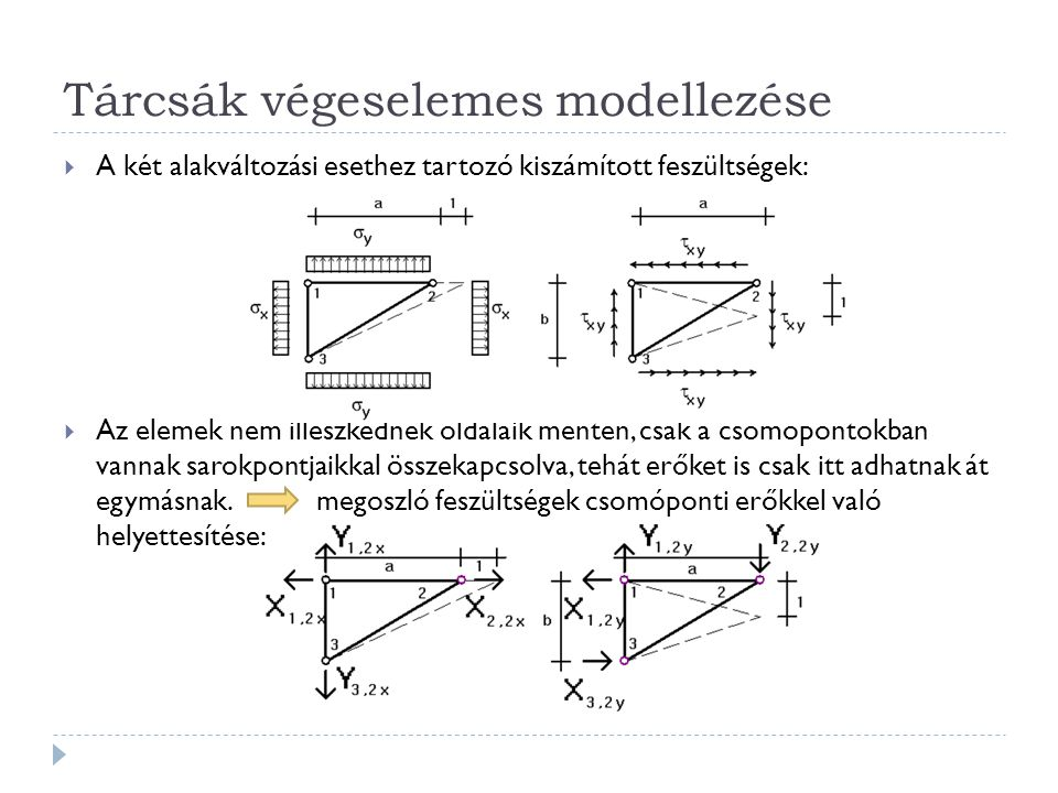 Tárcsák végeselemes modellezése