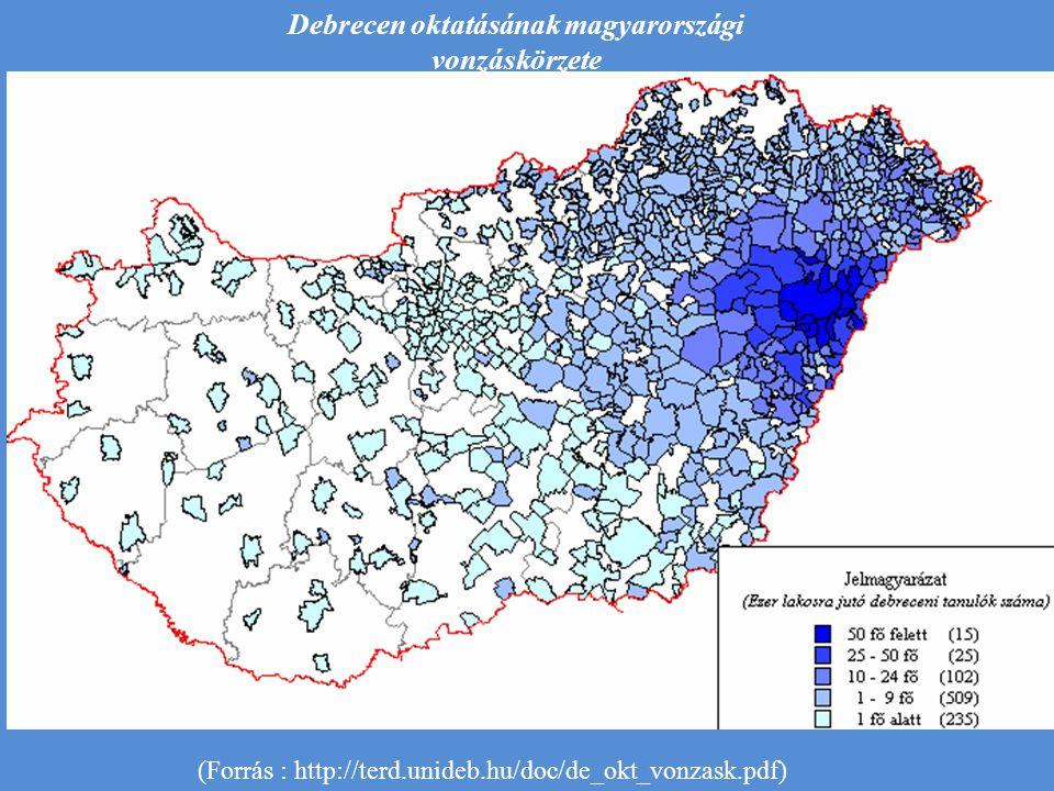 Debrecen oktatásának magyarországi vonzáskörzete