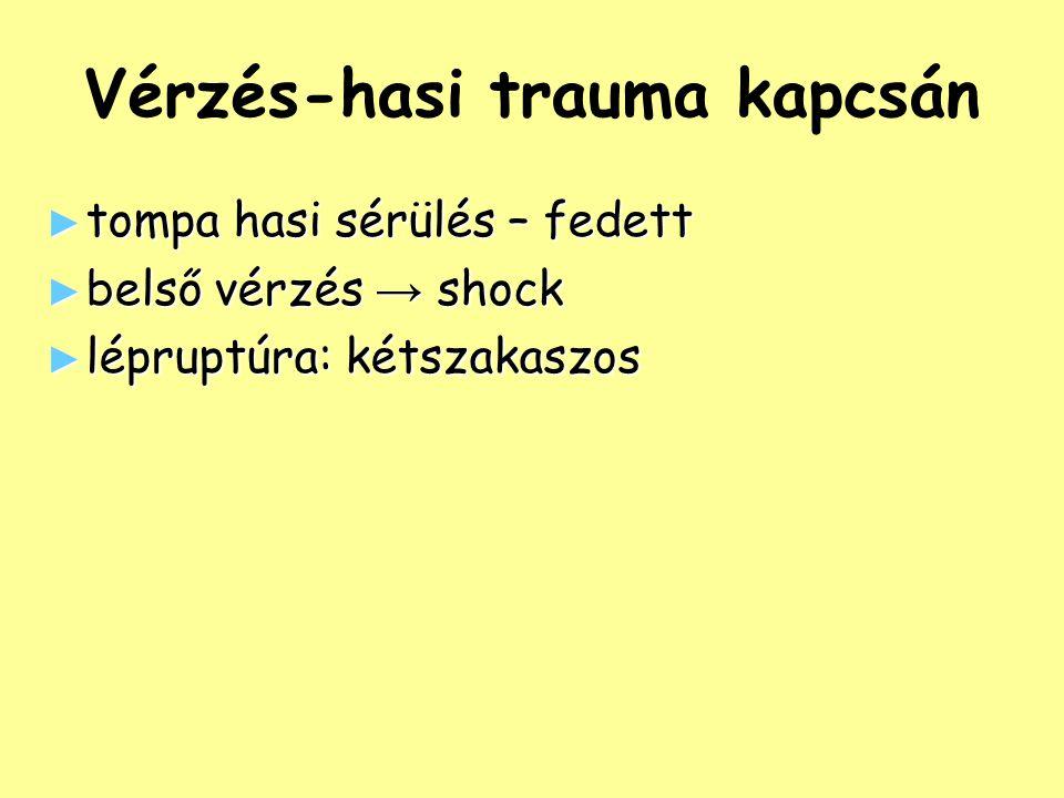 Vérzés-hasi trauma kapcsán