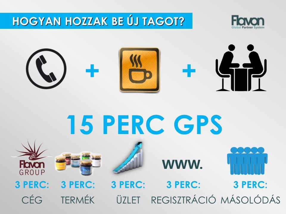 + + 15 PERC GPS WWW. HOGYAN HOZZAK BE ÚJ TAGOT 3 PERC: CÉG 3 PERC:
