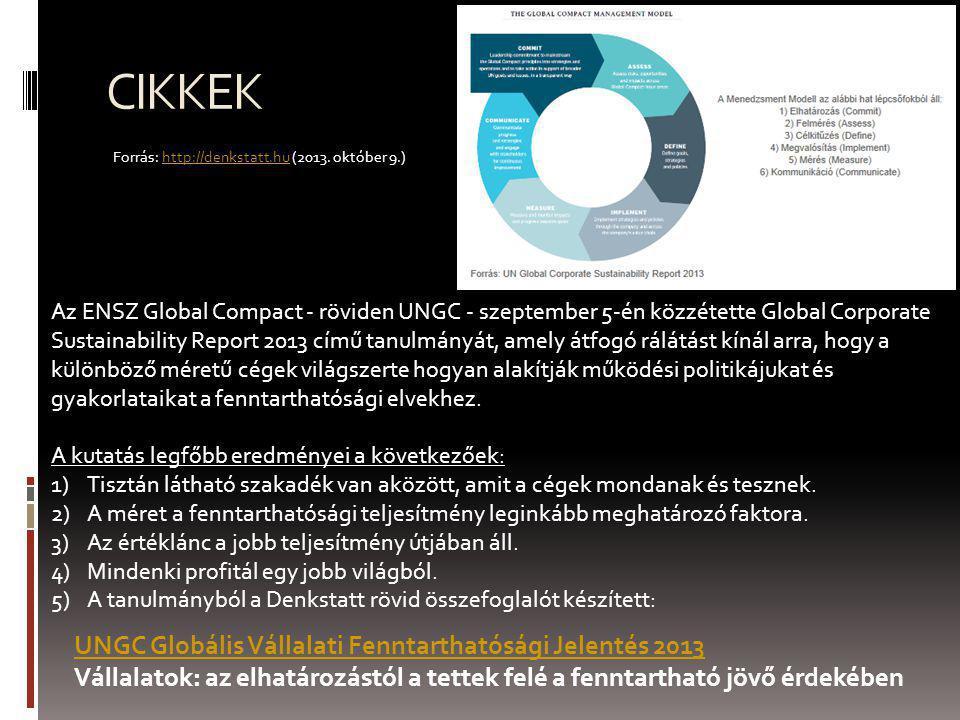 CIKKEK UNGC Globális Vállalati Fenntarthatósági Jelentés 2013