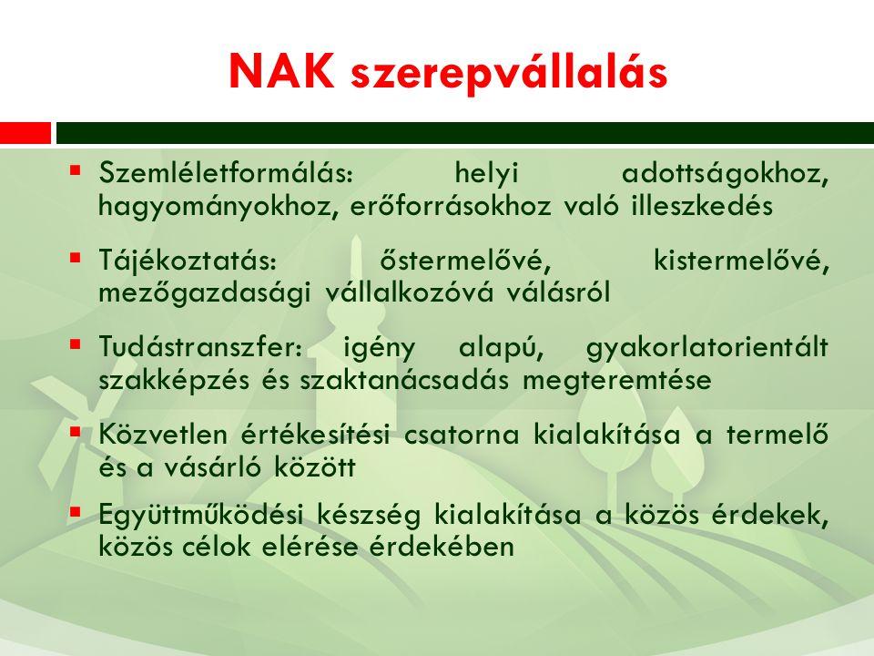 NAK szerepvállalás Szemléletformálás: helyi adottságokhoz, hagyományokhoz, erőforrásokhoz való illeszkedés.