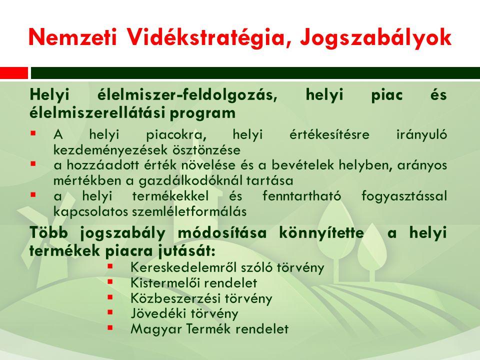 Nemzeti Vidékstratégia, Jogszabályok