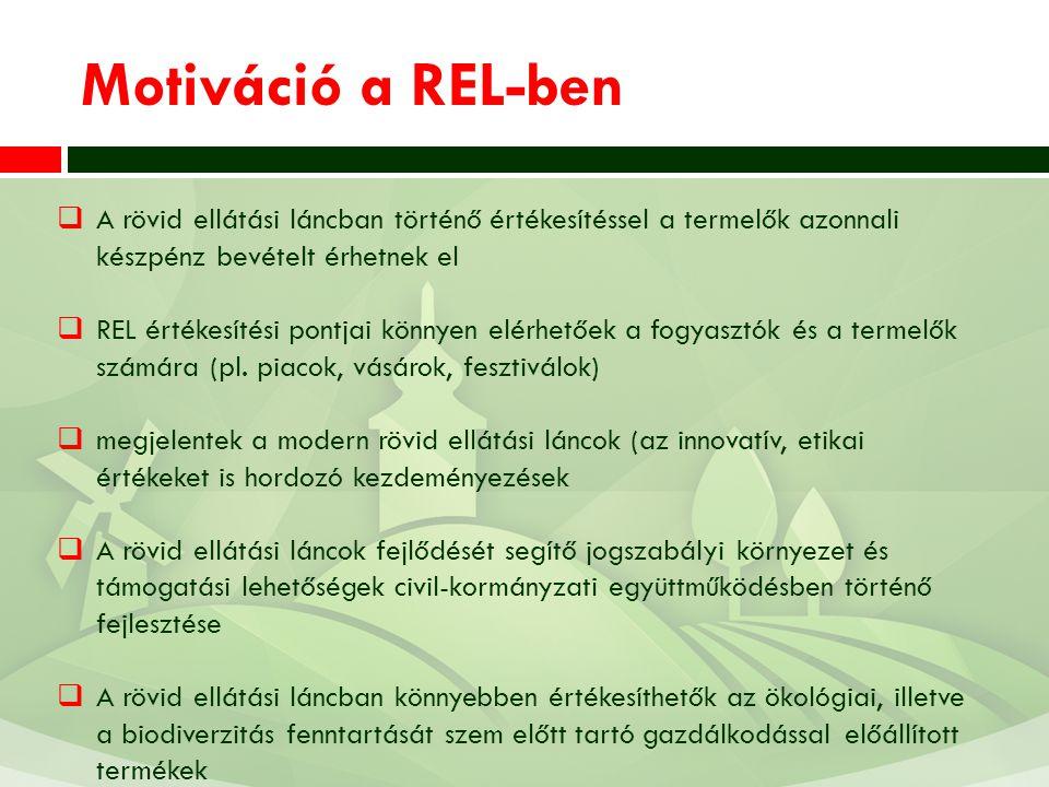Motiváció a REL-ben A rövid ellátási láncban történő értékesítéssel a termelők azonnali készpénz bevételt érhetnek el.