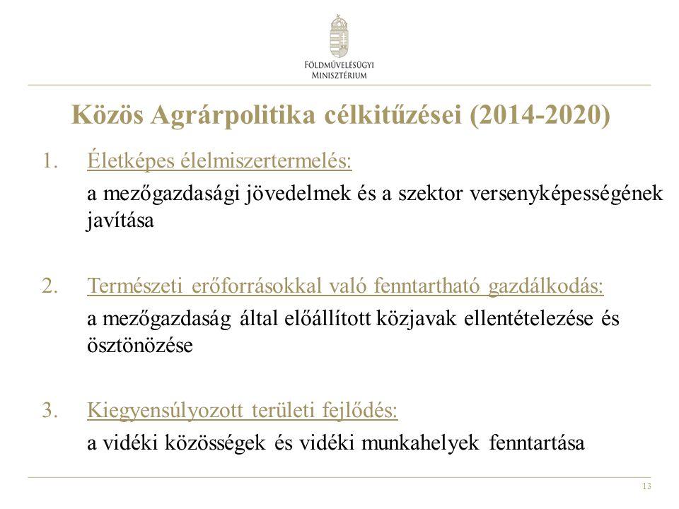 Közös Agrárpolitika célkitűzései (2014-2020)