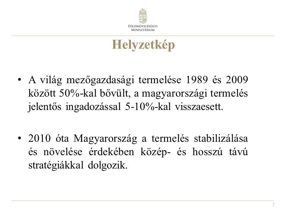 Helyzetkép A világ mezőgazdasági termelése 1989 és 2009 között 50%-kal bővült, a magyarországi termelés jelentős ingadozással 5-10%-kal visszaesett.