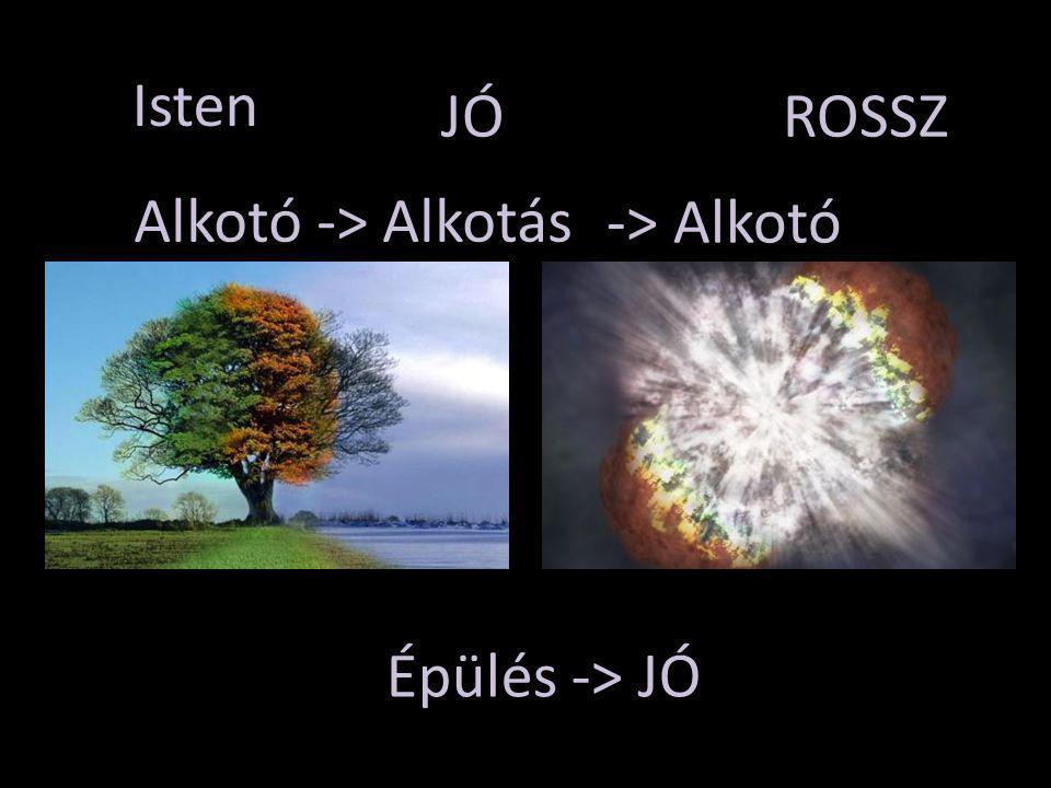 Isten JÓ ROSSZ Alkotó -> Alkotás -> Alkotó Épülés -> JÓ