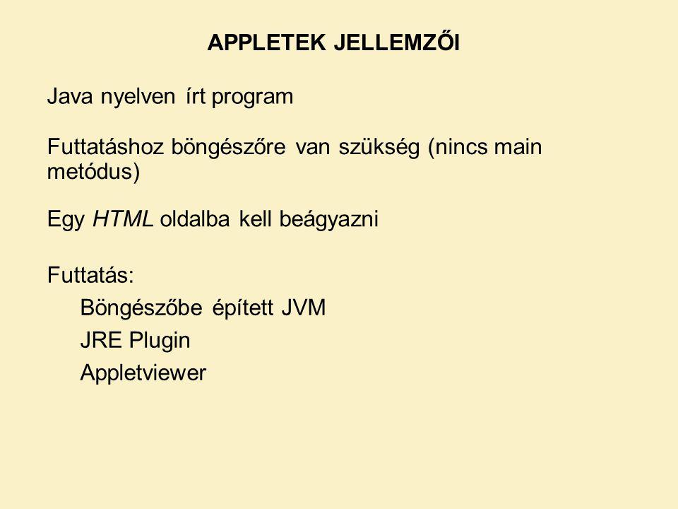 APPLETEK JELLEMZŐI Java nyelven írt program. Futtatáshoz böngészőre van szükség (nincs main metódus)