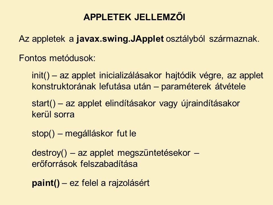 APPLETEK JELLEMZŐI Az appletek a javax.swing.JApplet osztályból származnak. Fontos metódusok: