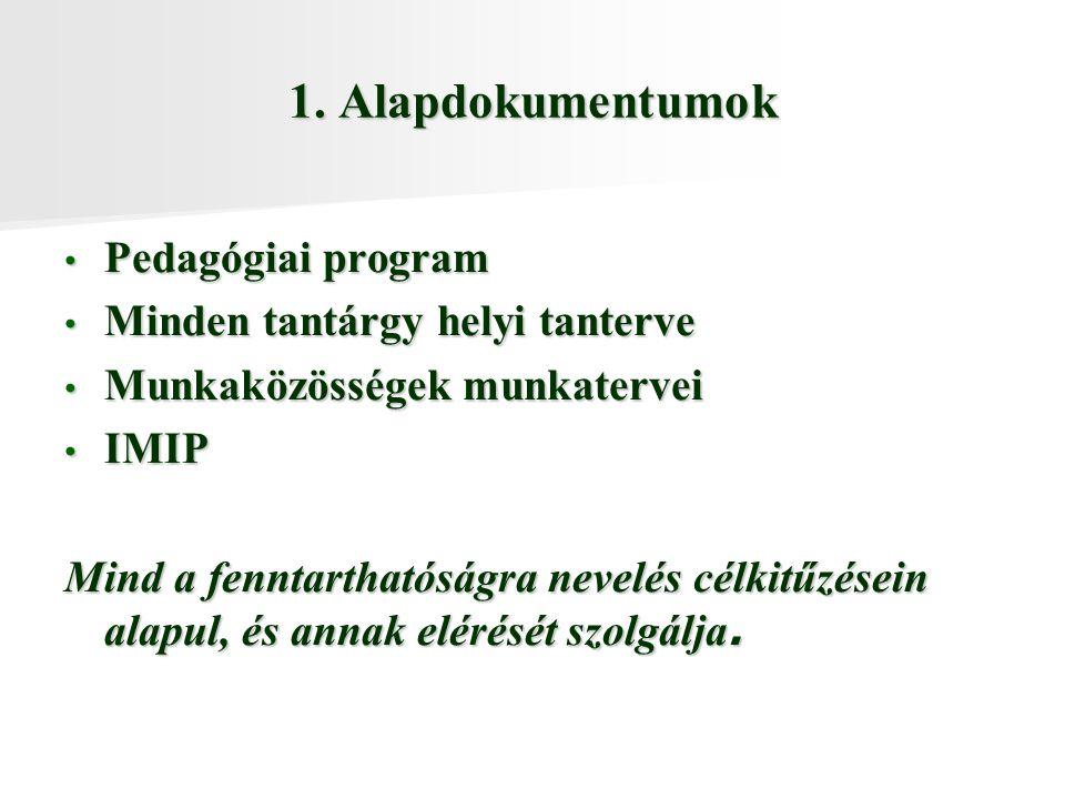 1. Alapdokumentumok Pedagógiai program Minden tantárgy helyi tanterve