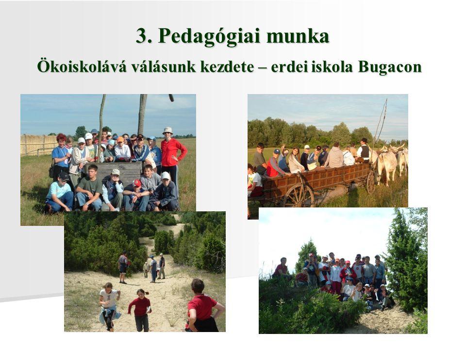 Ökoiskolává válásunk kezdete – erdei iskola Bugacon